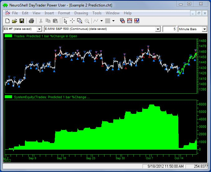 Forex prediction neural network software
