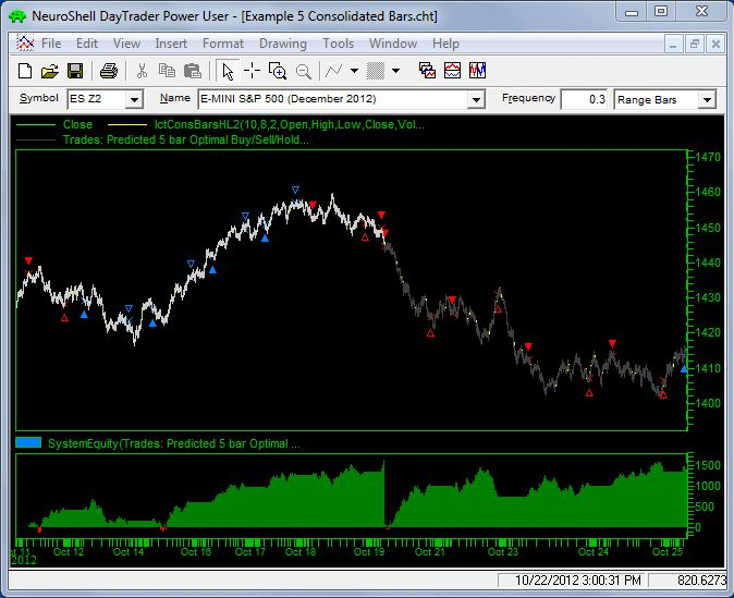 Best forex prediction software